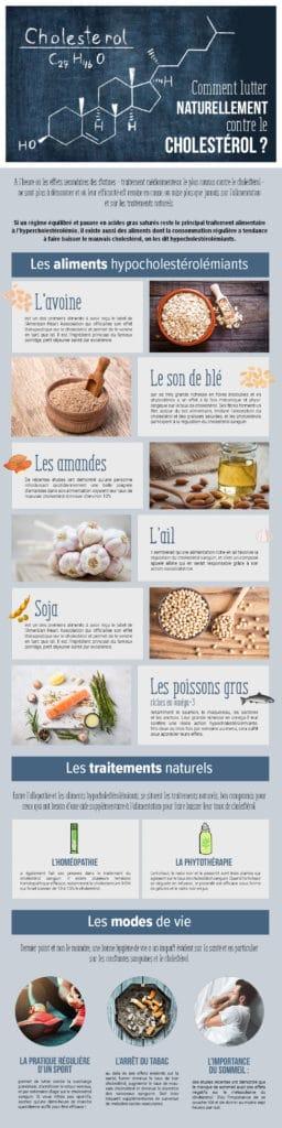 Comment faire baisser son cholesterol par les plantes ?